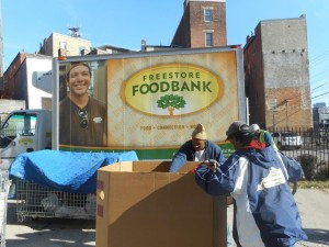 Food Donation More Loading 2015